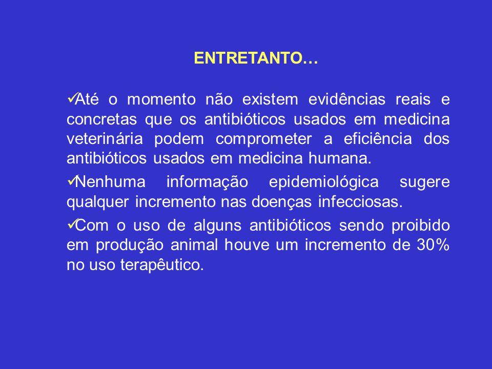 ENTRETANTO… Até o momento não existem evidências reais e concretas que os antibióticos usados em medicina veterinária podem comprometer a eficiência d