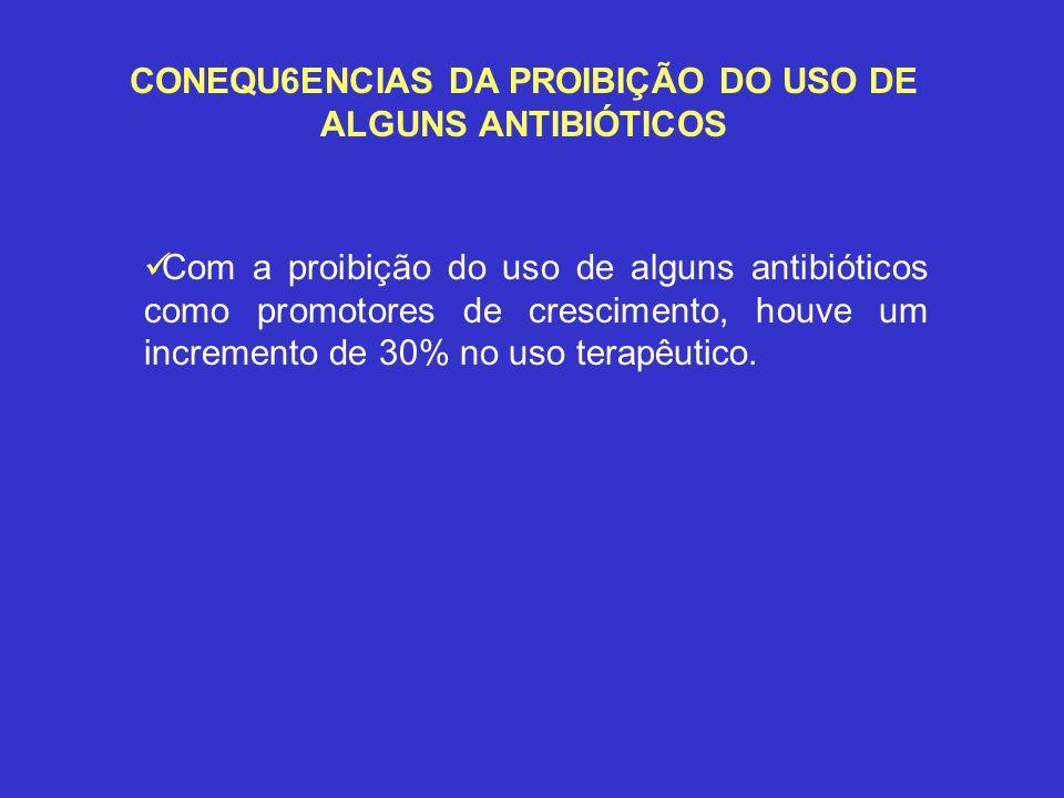 CONEQU6ENCIAS DA PROIBIÇÃO DO USO DE ALGUNS ANTIBIÓTICOS Com a proibição do uso de alguns antibióticos como promotores de crescimento, houve um increm