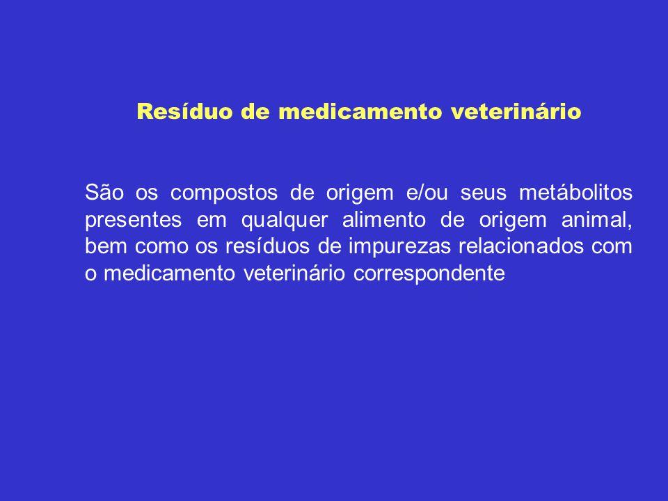 Resíduo de medicamento veterinário São os compostos de origem e/ou seus metábolitos presentes em qualquer alimento de origem animal, bem como os resíd