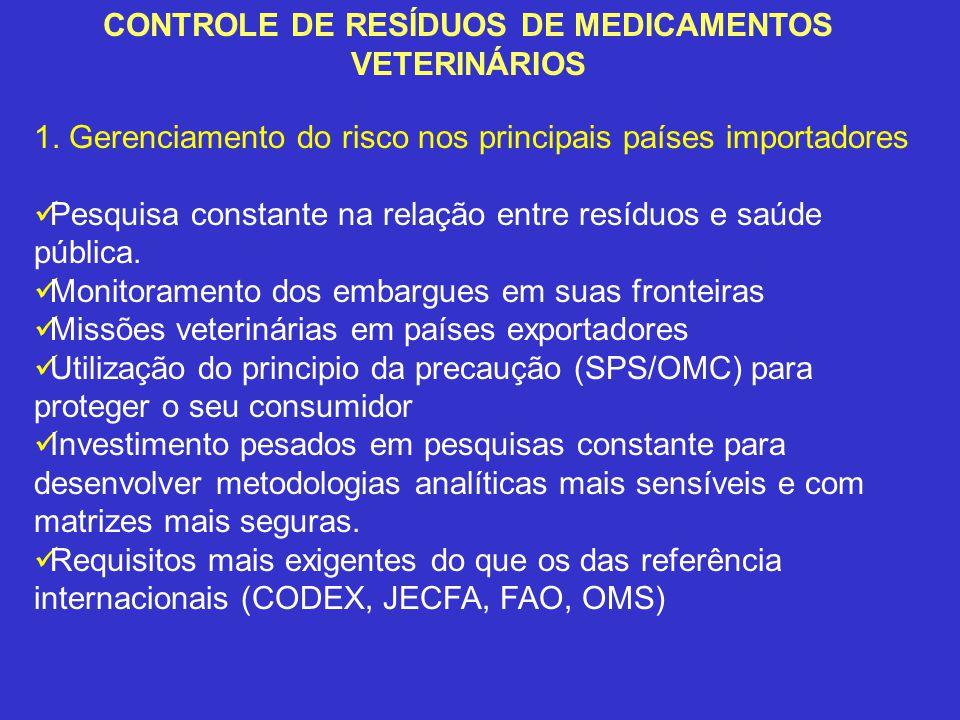 1. Gerenciamento do risco nos principais países importadores Pesquisa constante na relação entre resíduos e saúde pública. Monitoramento dos embargues
