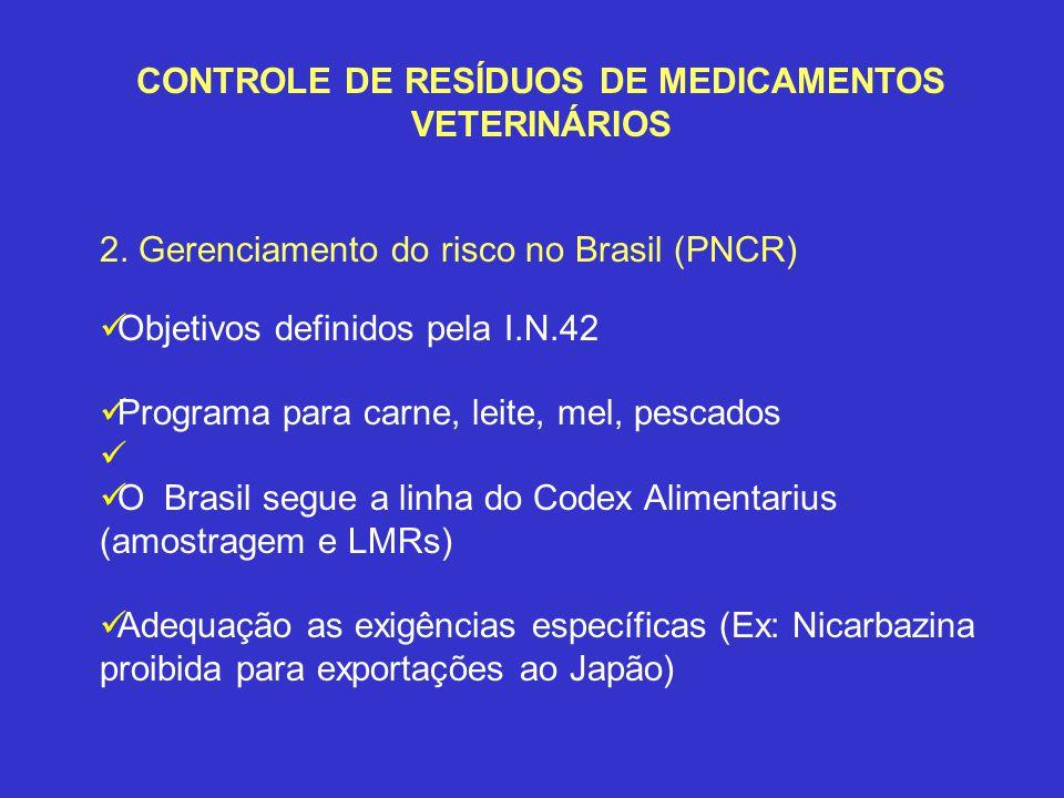 2. Gerenciamento do risco no Brasil (PNCR) Objetivos definidos pela I.N.42 Programa para carne, leite, mel, pescados O Brasil segue a linha do Codex A