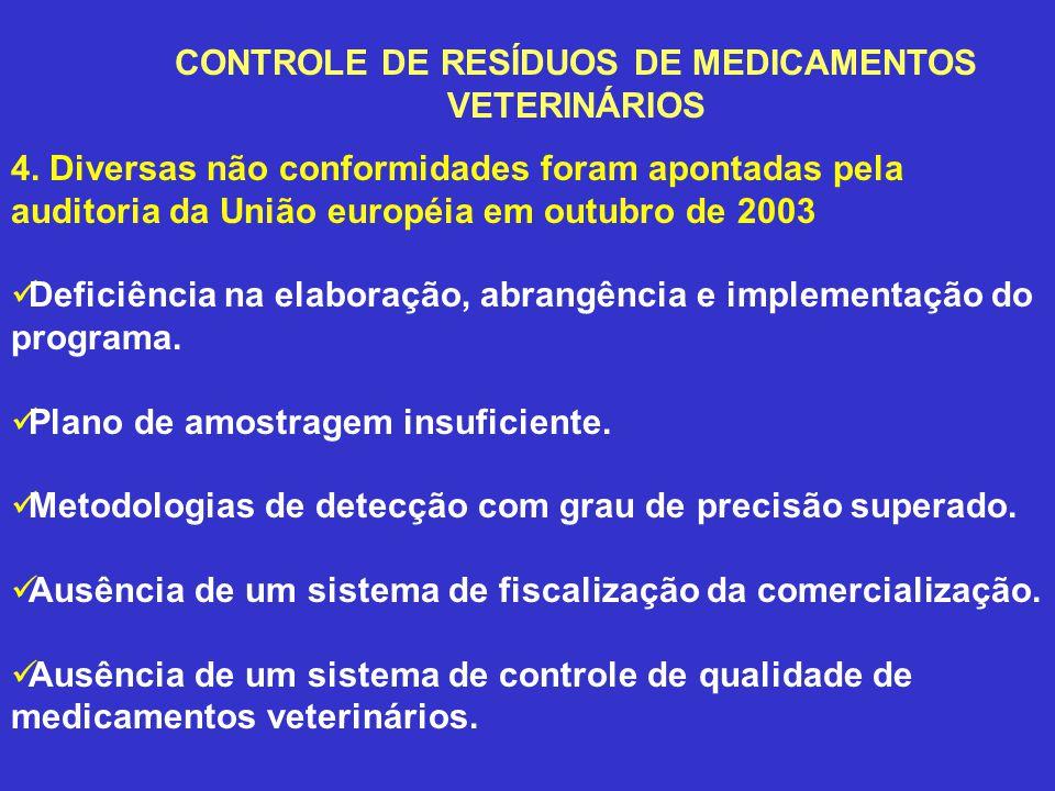 4. Diversas não conformidades foram apontadas pela auditoria da União européia em outubro de 2003 Deficiência na elaboração, abrangência e implementaç