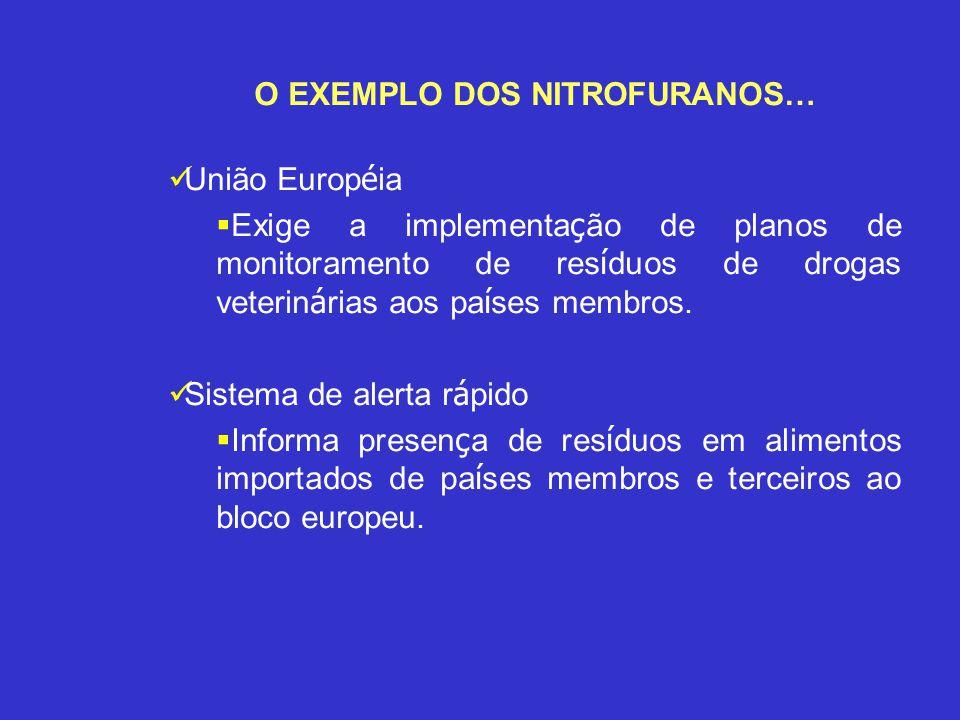O EXEMPLO DOS NITROFURANOS… União Europ é ia Exige a implementa ç ão de planos de monitoramento de res í duos de drogas veterin á rias aos pa í ses me