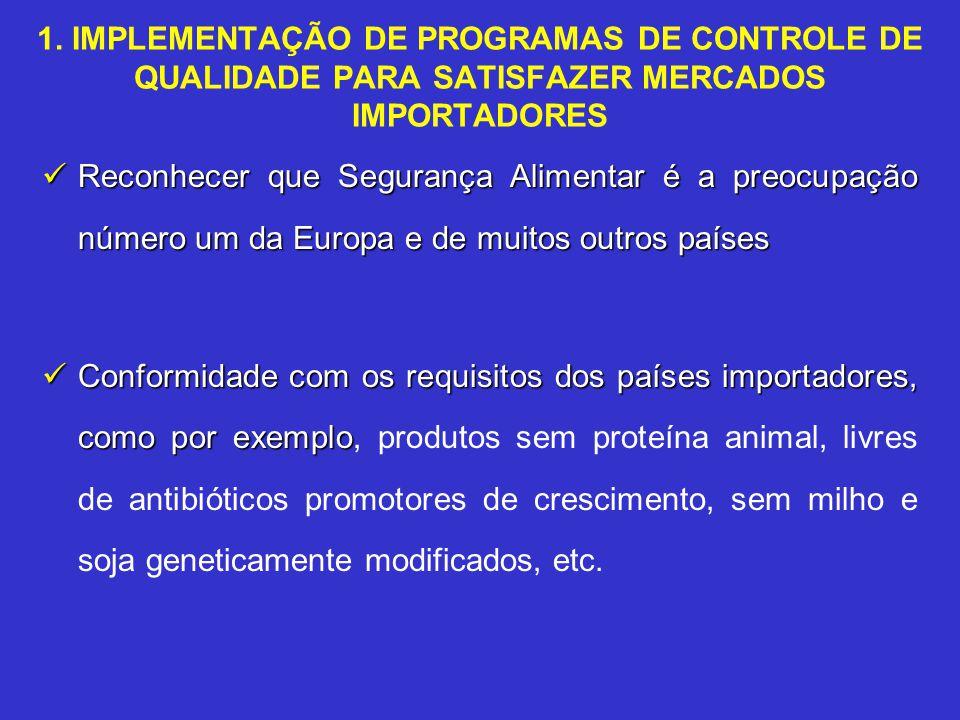 1. IMPLEMENTAÇÃO DE PROGRAMAS DE CONTROLE DE QUALIDADE PARA SATISFAZER MERCADOS IMPORTADORES Reconhecer que Segurança Alimentar é a preocupação número