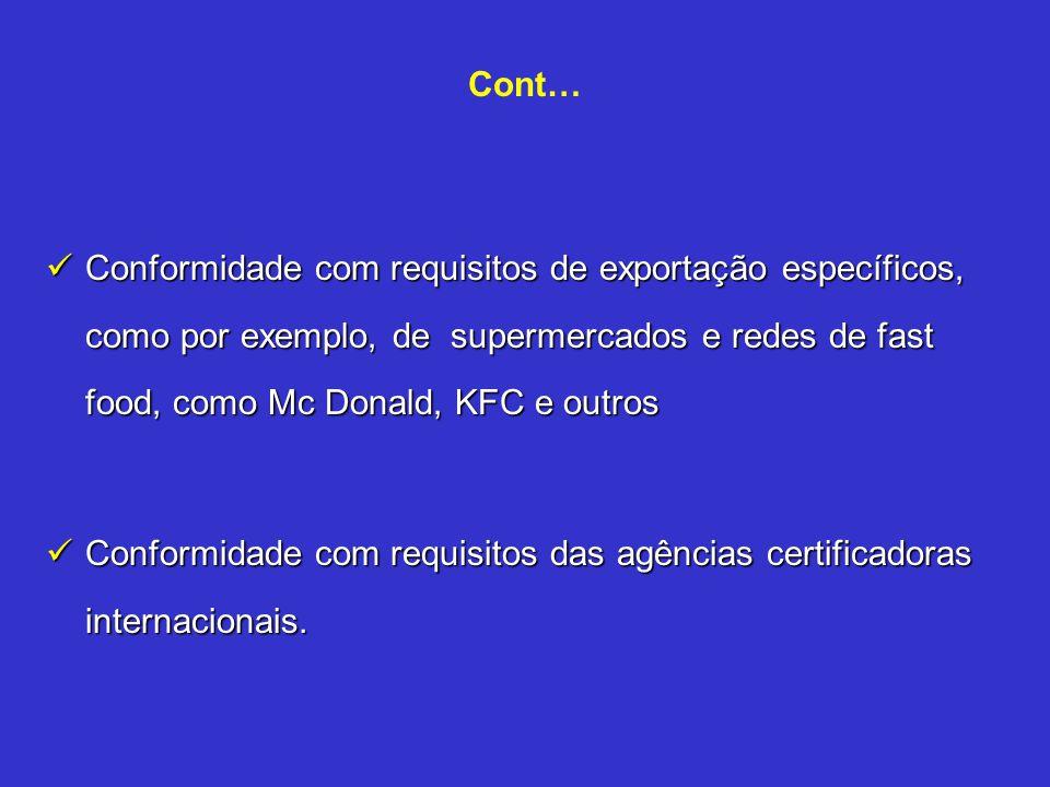Cont… Conformidade com requisitos de exportação específicos, como por exemplo, de supermercados e redes de fast food, como Mc Donald, KFC e outros Con