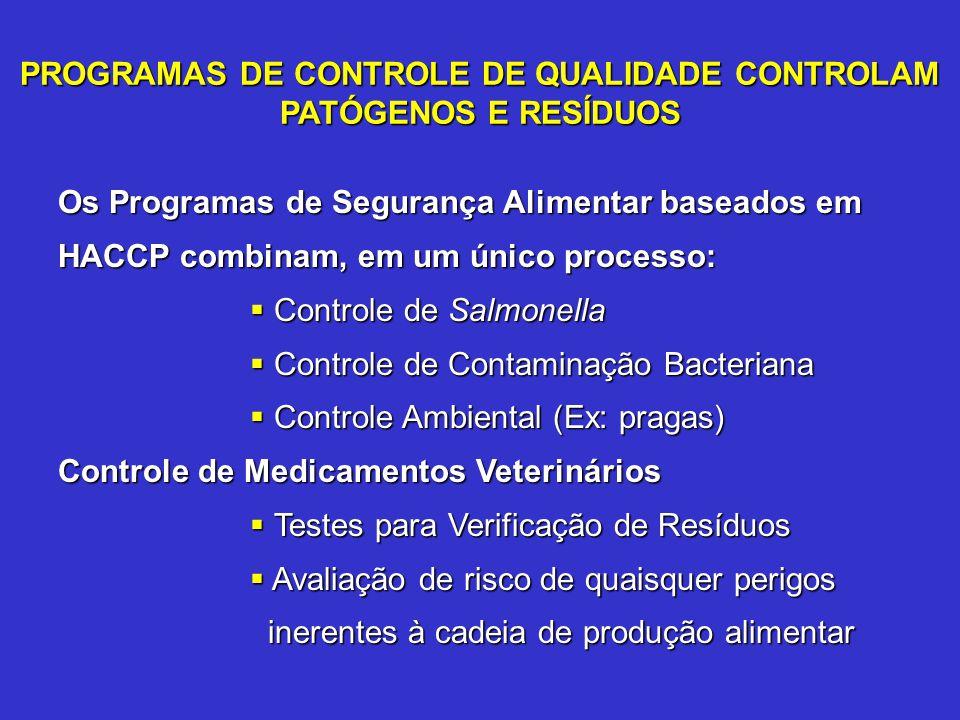 PROGRAMAS DE CONTROLE DE QUALIDADE CONTROLAM PATÓGENOS E RESÍDUOS Os Programas de Segurança Alimentar baseados em HACCP combinam, em um único processo
