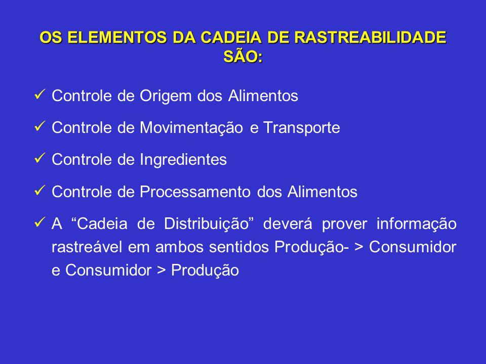 OS ELEMENTOS DA CADEIA DE RASTREABILIDADE SÃO: Controle de Origem dos Alimentos Controle de Movimentação e Transporte Controle de Ingredientes Control