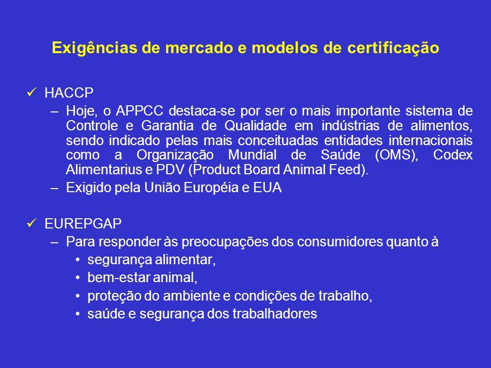 Exigências de mercado e modelos de certificação HACCP –Hoje, o APPCC destaca-se por ser o mais importante sistema de Controle e Garantia de Qualidade