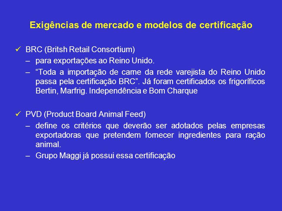 BRC (Britsh Retail Consortium) –para exportações ao Reino Unido. –Toda a importação de carne da rede varejista do Reino Unido passa pela certificação