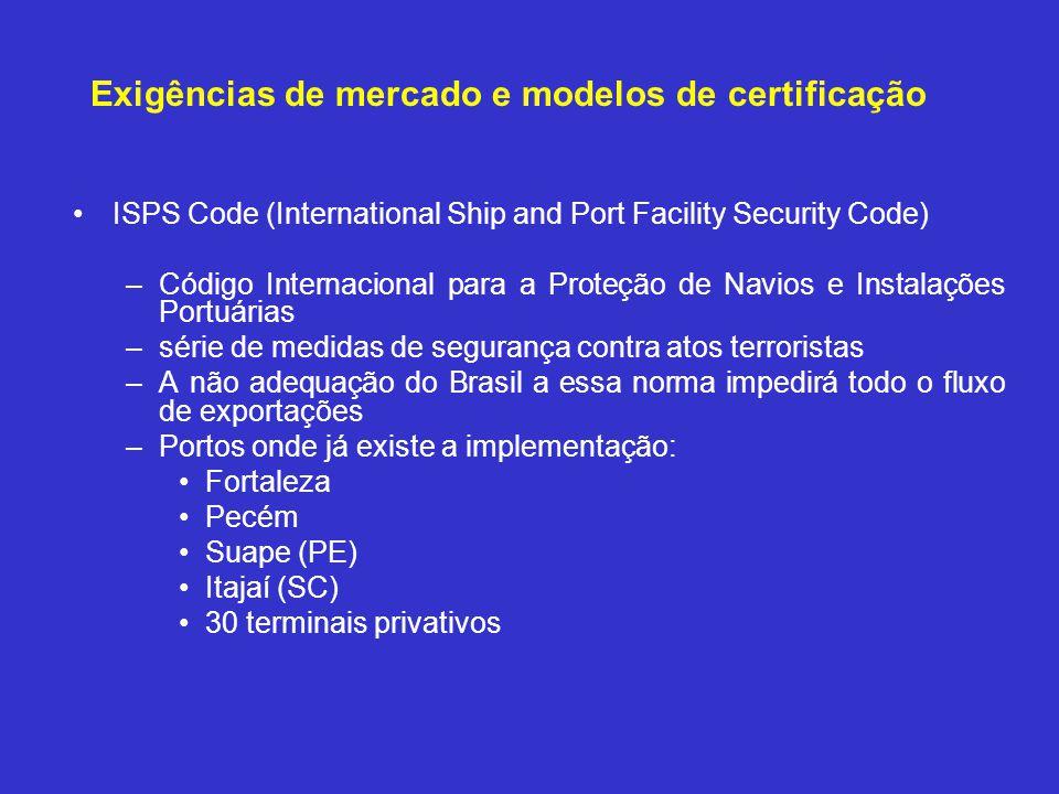 ISPS Code (International Ship and Port Facility Security Code) –Código Internacional para a Proteção de Navios e Instalações Portuárias –série de medi