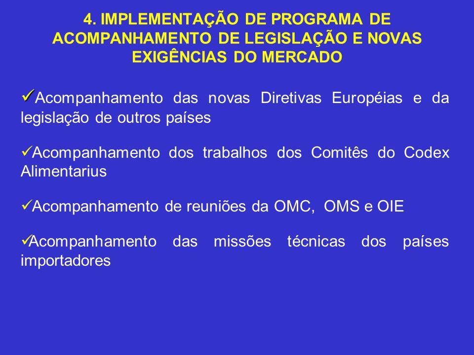 4. IMPLEMENTAÇÃO DE PROGRAMA DE ACOMPANHAMENTO DE LEGISLAÇÃO E NOVAS EXIGÊNCIAS DO MERCADO Acompanhamento das novas Diretivas Européias e da legislaçã