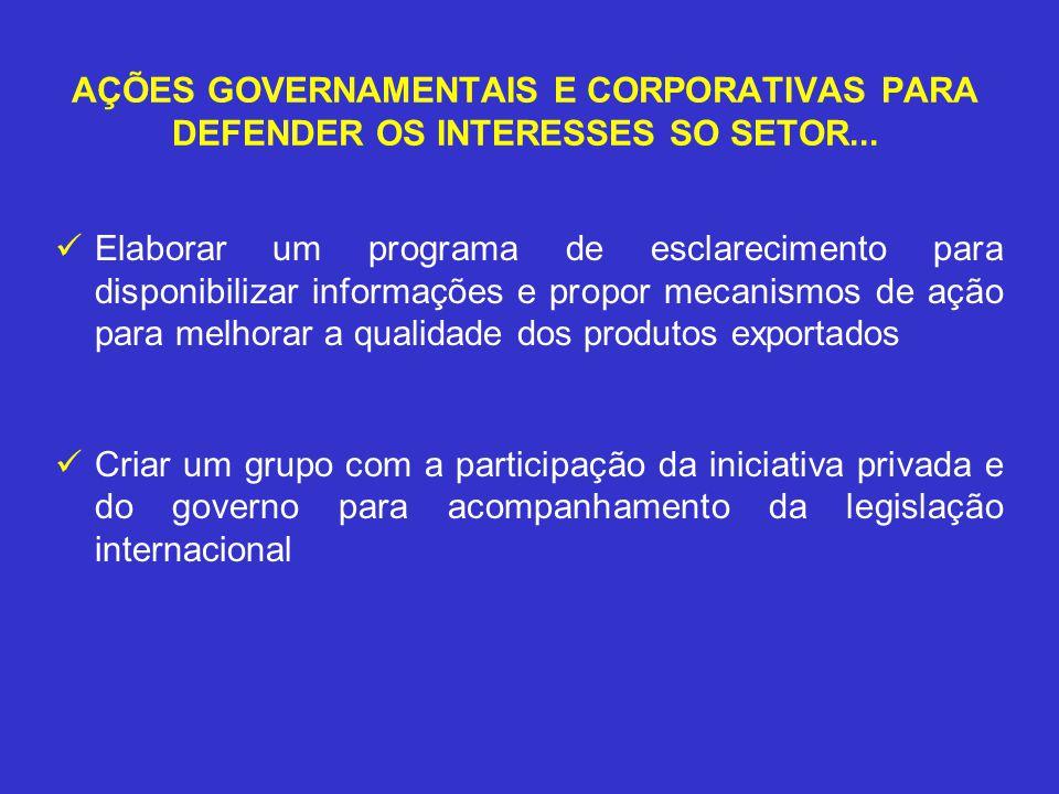 AÇÕES GOVERNAMENTAIS E CORPORATIVAS PARA DEFENDER OS INTERESSES SO SETOR... Elaborar um programa de esclarecimento para disponibilizar informações e p