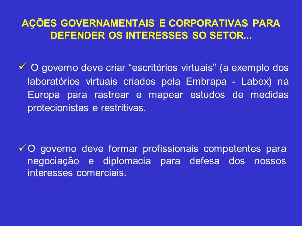 O governo deve criar escritórios virtuais (a exemplo dos laboratórios virtuais criados pela Embrapa - Labex) na Europa para rastrear e mapear estudos