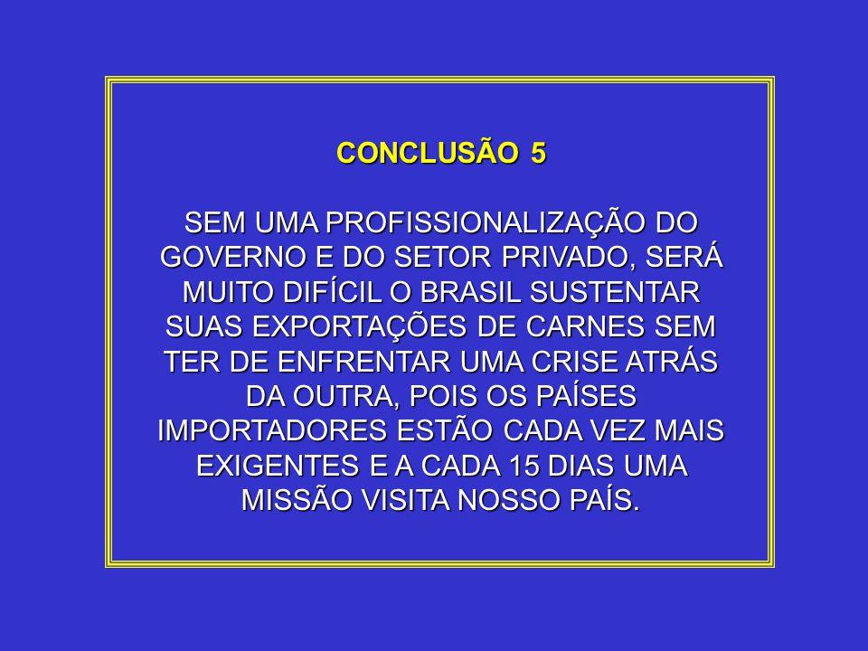 CONCLUSÃO 5 SEM UMA PROFISSIONALIZAÇÃO DO GOVERNO E DO SETOR PRIVADO, SERÁ MUITO DIFÍCIL O BRASIL SUSTENTAR SUAS EXPORTAÇÕES DE CARNES SEM TER DE ENFR