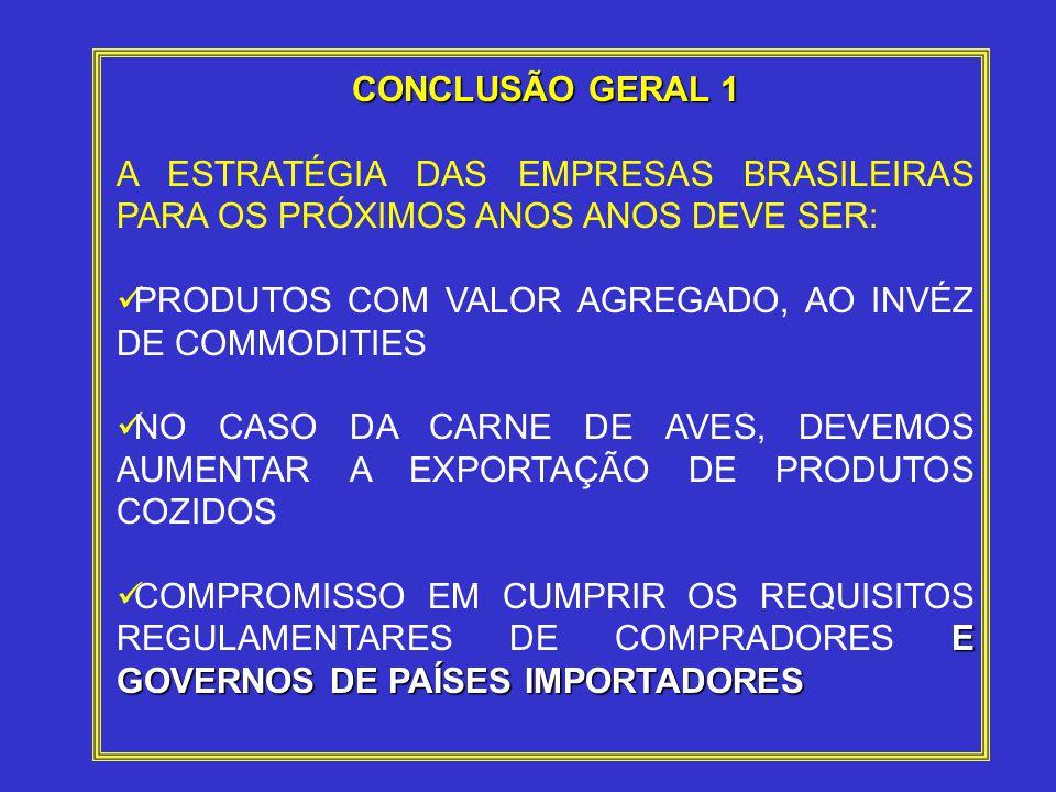CONCLUSÃO GERAL 1 A ESTRATÉGIA DAS EMPRESAS BRASILEIRAS PARA OS PRÓXIMOS ANOS ANOS DEVE SER: PRODUTOS COM VALOR AGREGADO, AO INVÉZ DE COMMODITIES NO C