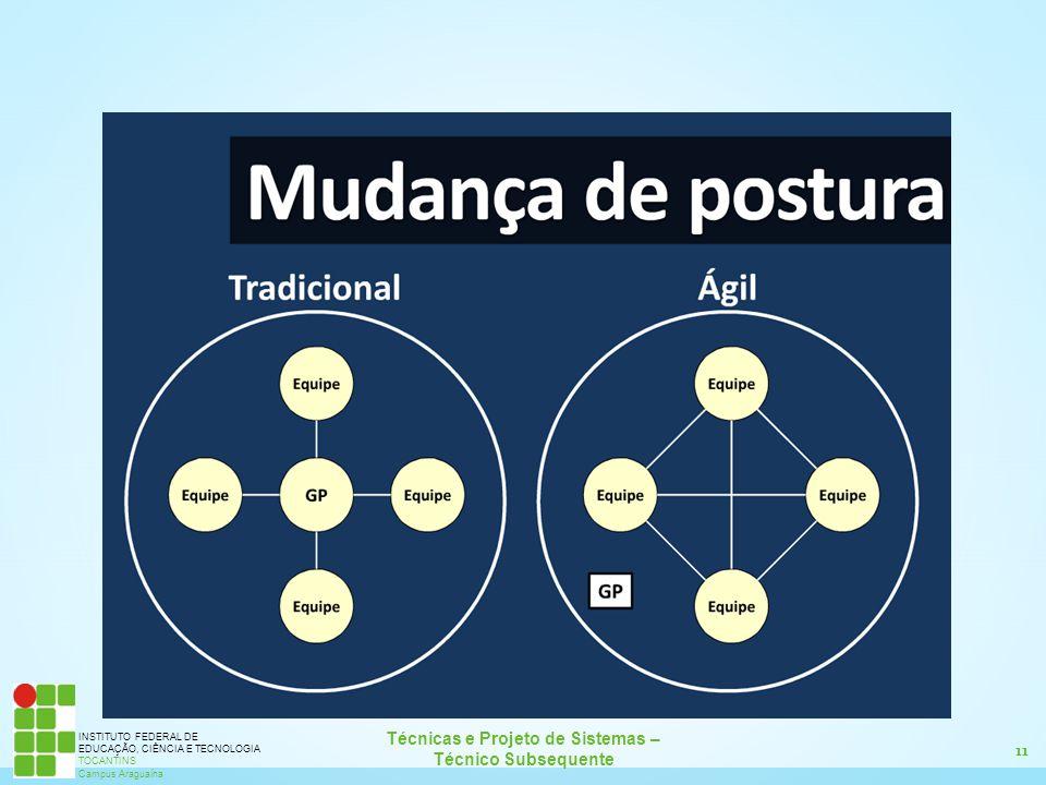 12 Técnicas e Projeto de Sistemas – Técnico Subsequente INSTITUTO FEDERAL DE EDUCAÇÃO, CIÊNCIA E TECNOLOGIA TOCANTINS Campus Araguaína SCRUM
