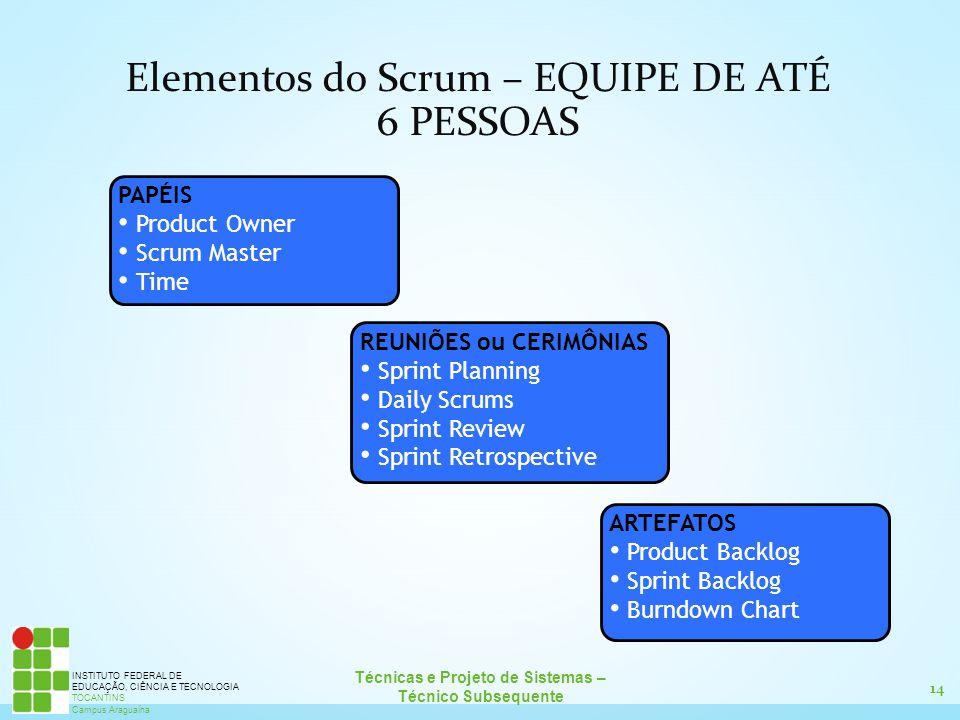 15 Técnicas e Projeto de Sistemas – Técnico Subsequente INSTITUTO FEDERAL DE EDUCAÇÃO, CIÊNCIA E TECNOLOGIA TOCANTINS Campus Araguaína O que é Sprint No Scrum, os projetos são divididos em ciclos (tipicamente mensais) chamados de Sprints.