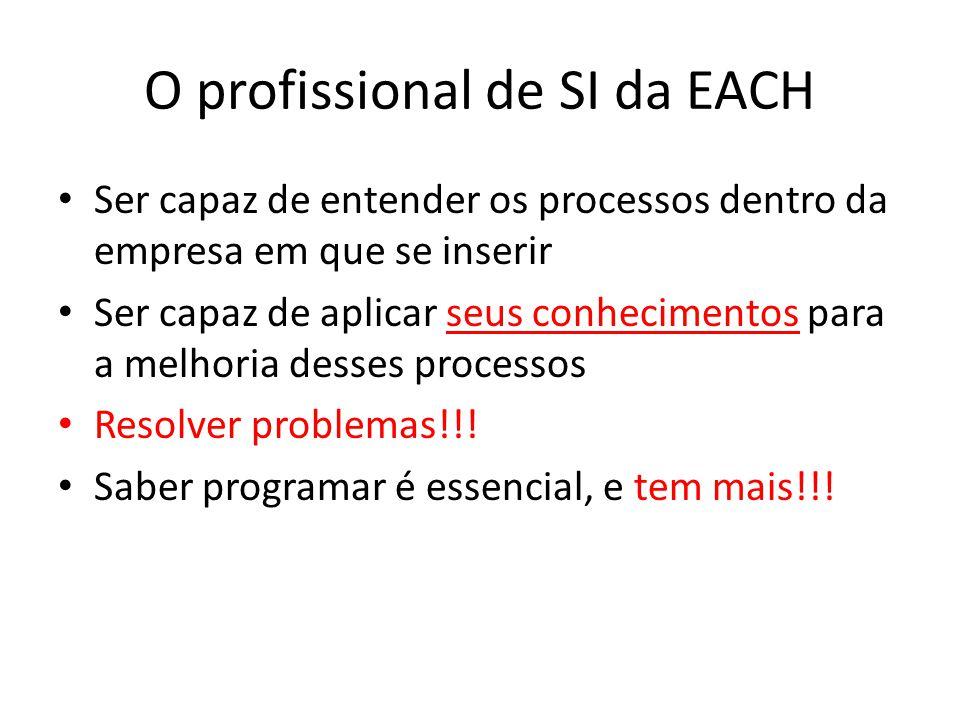 O profissional de SI da EACH Ser capaz de entender os processos dentro da empresa em que se inserir Ser capaz de aplicar seus conhecimentos para a melhoria desses processos Resolver problemas!!.