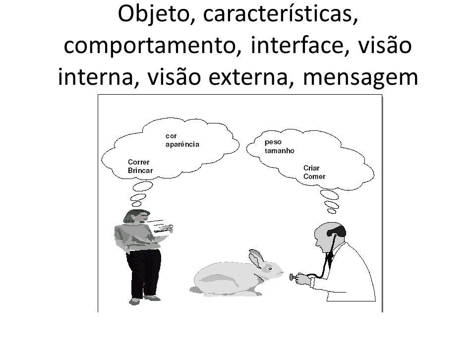 Apresentando o paradigma de Orientação a Objetos Objeto: abstração de uma entidade real, cujas características e comportamento são conhecidos – se apr