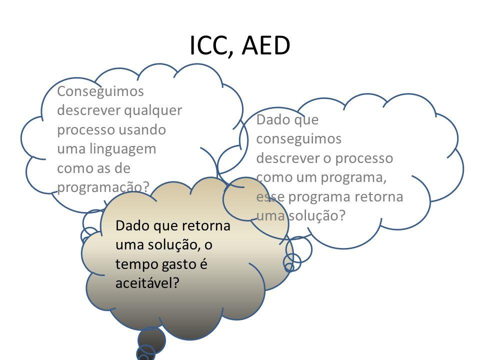 ICC, AED Conseguimos descrever qualquer processo usando uma linguagem como as de programação.