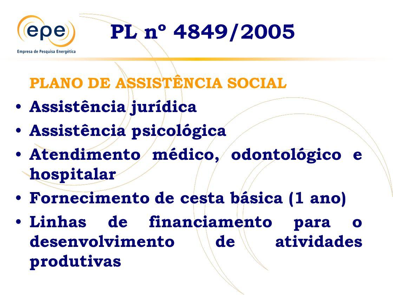 PL nº 4849/2005 PLANO DE ASSISTÊNCIA SOCIAL Assistência jurídica Assistência psicológica Atendimento médico, odontológico e hospitalar Fornecimento de