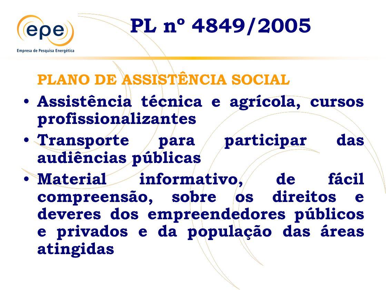 PL nº 4849/2005 PLANO DE ASSISTÊNCIA SOCIAL Assistência técnica e agrícola, cursos profissionalizantes Transporte para participar das audiências públi