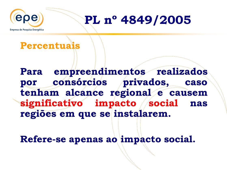 PL nº 4849/2005 Percentuais Para empreendimentos realizados por consórcios privados, caso tenham alcance regional e causem significativo impacto social nas regiões em que se instalarem.
