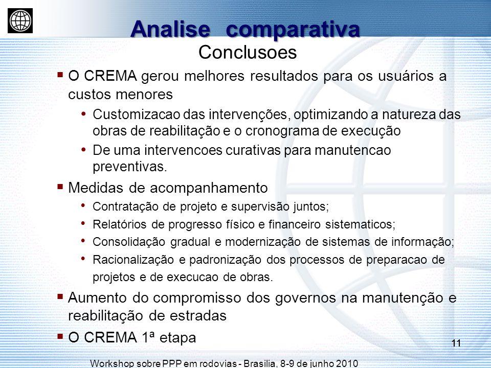Workshop sobre PPP em rodovias - Brasilia, 8-9 de junho 2010 11 Conclusoes O CREMA gerou melhores resultados para os usuários a custos menores Customizacao das intervenções, optimizando a natureza das obras de reabilitação e o cronograma de execução De uma intervencoes curativas para manutencao preventivas.