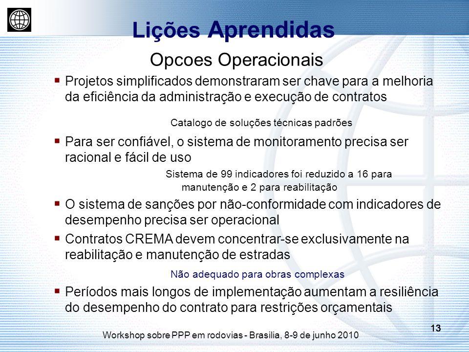 Workshop sobre PPP em rodovias - Brasilia, 8-9 de junho 2010 13 Opcoes Operacionais Projetos simplificados demonstraram ser chave para a melhoria da eficiência da administração e execução de contratos Catalogo de soluções técnicas padrões Para ser confiável, o sistema de monitoramento precisa ser racional e fácil de uso Sistema de 99 indicadores foi reduzido a 16 para manutenção e 2 para reabilitação O sistema de sanções por não-conformidade com indicadores de desempenho precisa ser operacional Contratos CREMA devem concentrar-se exclusivamente na reabilitação e manutenção de estradas Não adequado para obras complexas Períodos mais longos de implementação aumentam a resiliência do desempenho do contrato para restrições orçamentais Lições Aprendidas