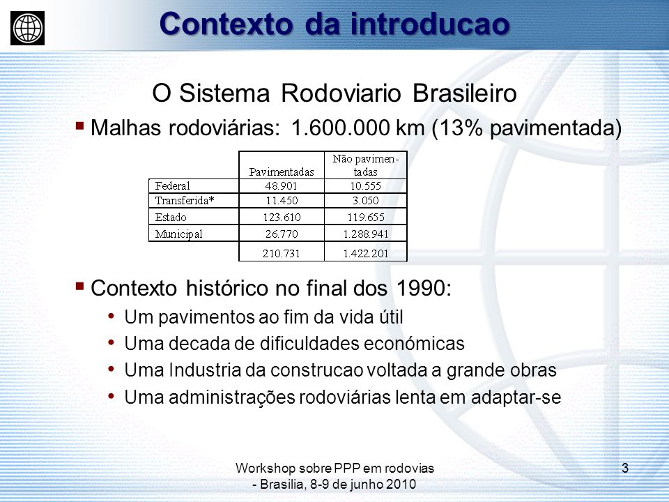 3 O Sistema Rodoviario Brasileiro Malhas rodoviárias: 1.600.000 km (13% pavimentada) Contexto histórico no final dos 1990: Um pavimentos ao fim da vida útil Uma decada de dificuldades económicas Uma Industria da construcao voltada a grande obras Uma administrações rodoviárias lenta em adaptar-se Contexto da introducao