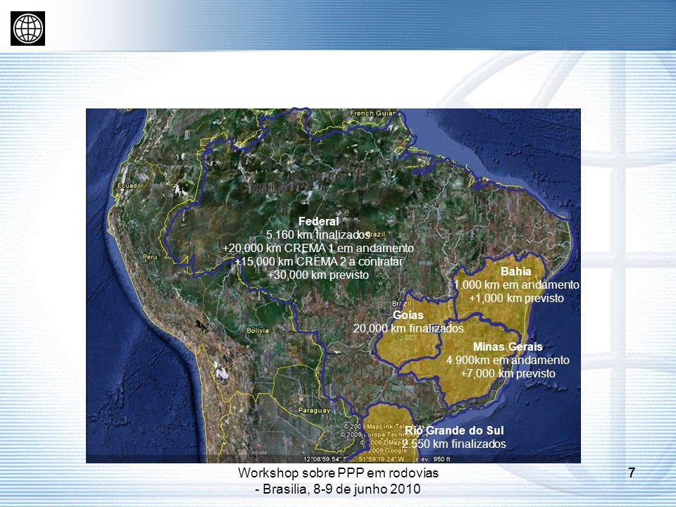 Workshop sobre PPP em rodovias - Brasilia, 8-9 de junho 2010 7777 Federal 5.160 km finalizados +20,000 km CREMA 1 em andamento +15,000 km CREMA 2 a contratar +30,000 km previsto Goias 20,000 km finalizados Minas Gerais 4.900km em andamento +7,000 km previsto Bahia 1.000 km em andamento +1,000 km previsto Rio Grande do Sul 2.550 km finalizados