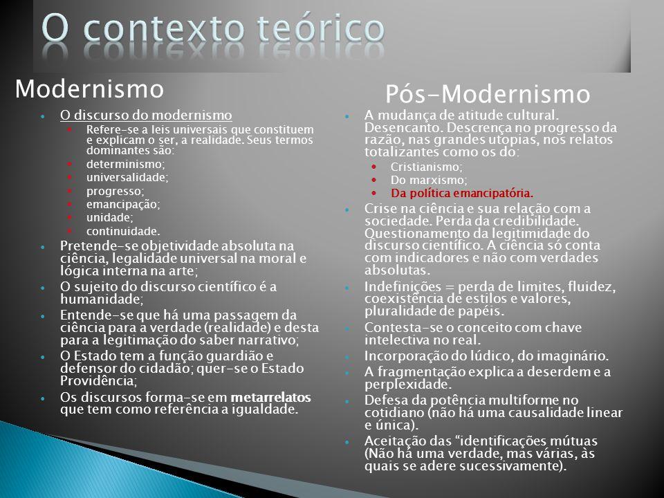 O discurso do modernismo Refere-se a leis universais que constituem e explicam o ser, a realidade. Seus termos dominantes são: determinismo; universal