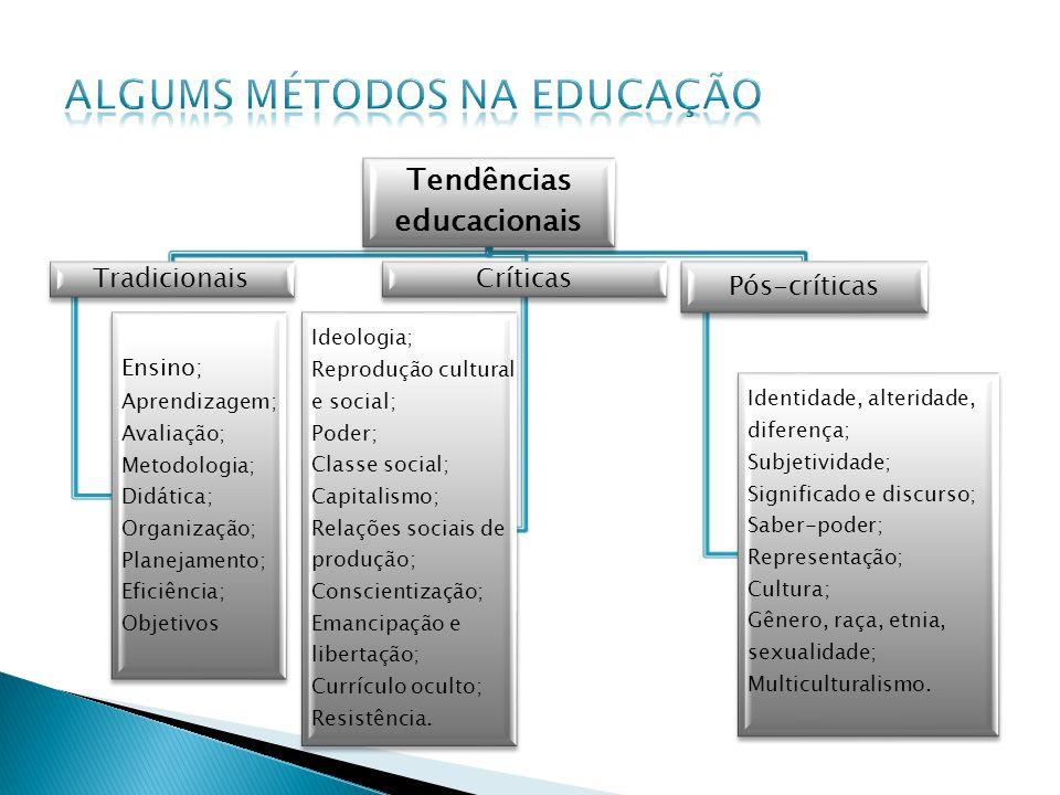 Tendências educacionais Tradicionais Ensino; Aprendizagem; Avaliação; Metodologia; Didática; Organização; Planejamento; Eficiência; Objetivos Críticas
