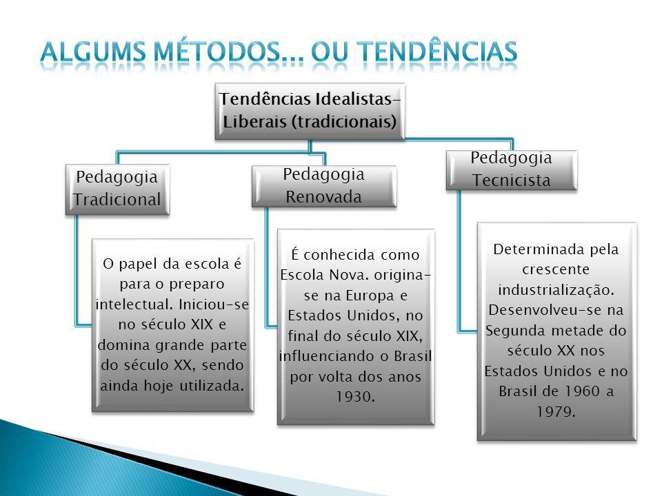 Tendências Idealistas- Liberais (tradicionais) Pedagogia Tradicional O papel da escola é para o preparo intelectual. Iniciou-se no século XIX e domina