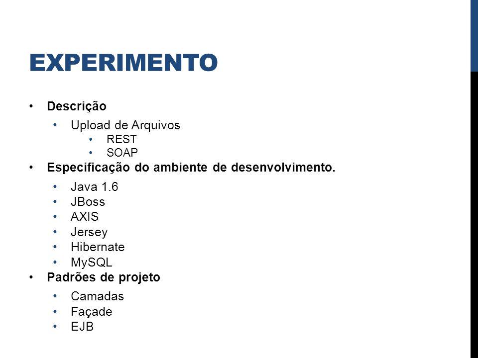 EXPERIMENTO Descrição Upload de Arquivos REST SOAP Especificação do ambiente de desenvolvimento. Java 1.6 JBoss AXIS Jersey Hibernate MySQL Padrões de