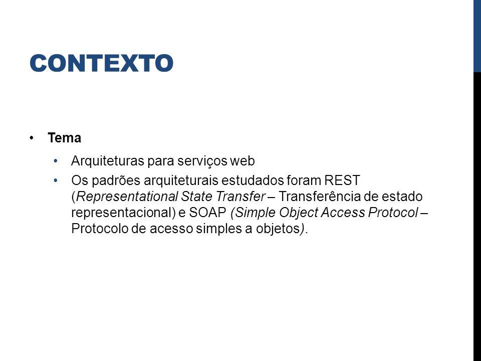 CONTEXTO Tema Arquiteturas para serviços web Os padrões arquiteturais estudados foram REST (Representational State Transfer – Transferência de estado