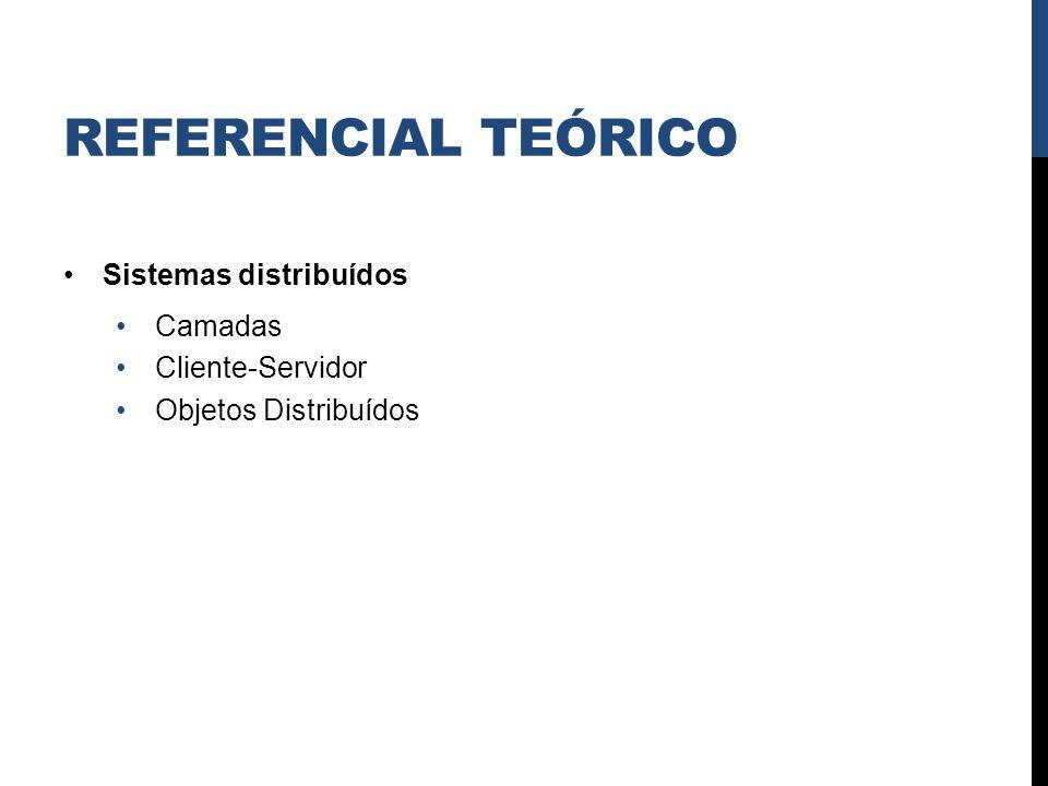 REFERENCIAL TEÓRICO Sistemas distribuídos Camadas Cliente-Servidor Objetos Distribuídos