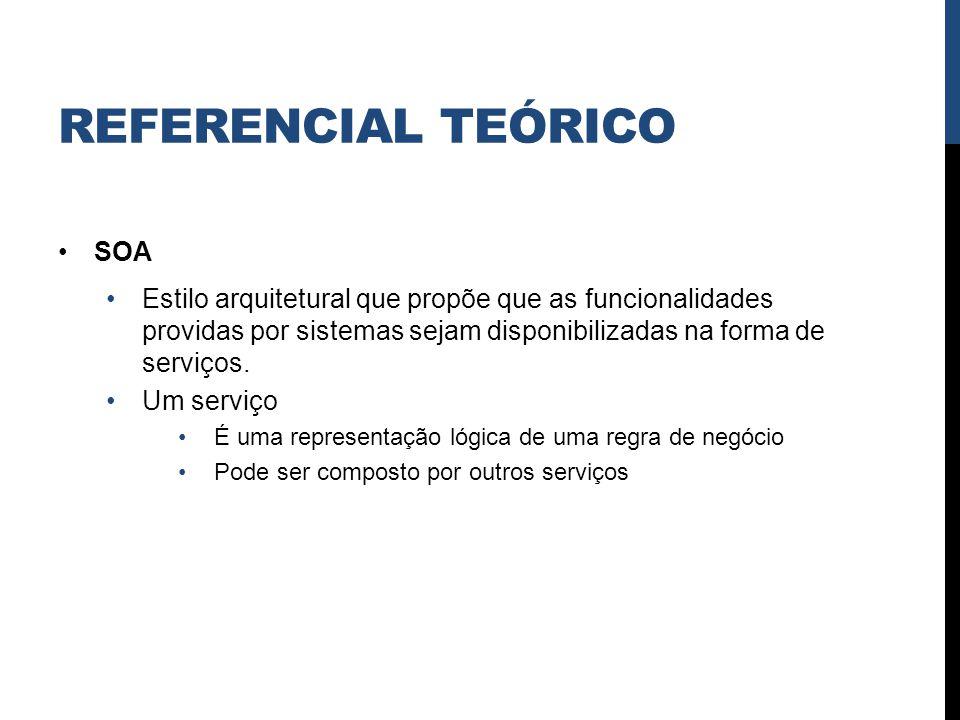 REFERENCIAL TEÓRICO SOA Estilo arquitetural que propõe que as funcionalidades providas por sistemas sejam disponibilizadas na forma de serviços. Um se