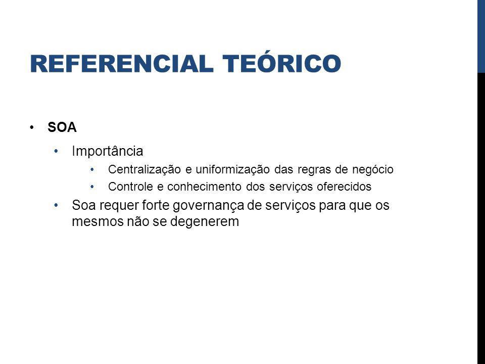 REFERENCIAL TEÓRICO SOA Importância Centralização e uniformização das regras de negócio Controle e conhecimento dos serviços oferecidos Soa requer for