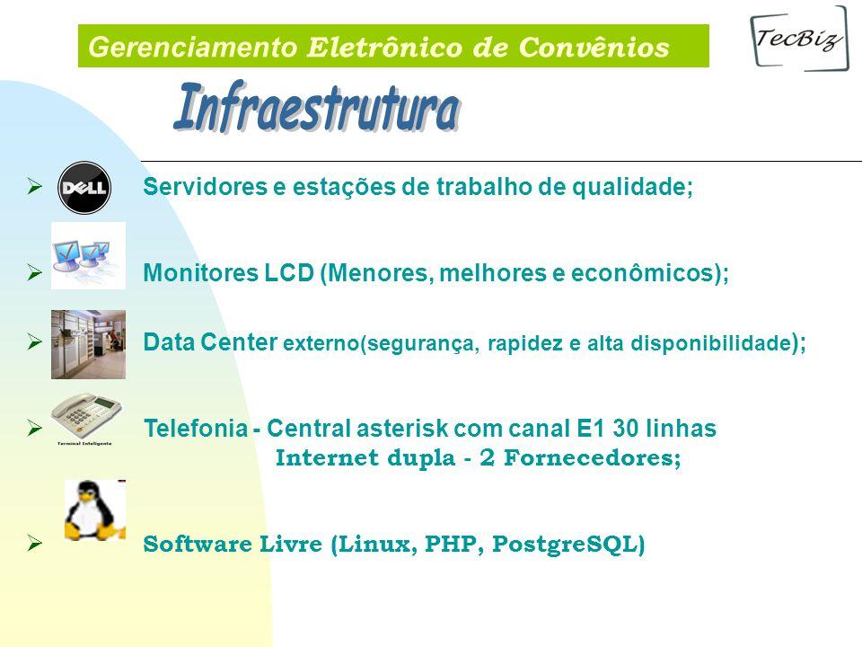 Servidores e estações de trabalho de qualidade; Monitores LCD (Menores, melhores e econômicos); Data Center externo(segurança, rapidez e alta disponib