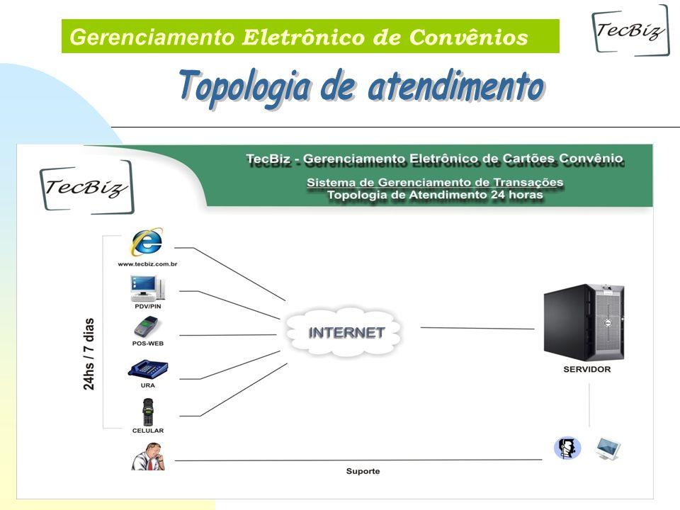 Gerenciamento Eletrônico de Convênios