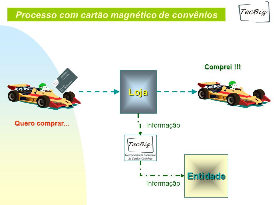Quero comprar... Comprei !!! Loja Entidade Informação Processo com cartão magnético de convênios