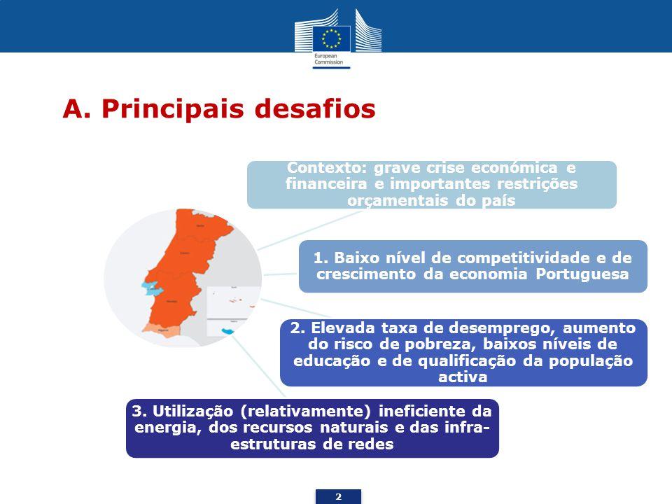 2 Contexto: grave crise económica e financeira e importantes restrições orçamentais do país 1. Baixo nível de competitividade e de crescimento da econ