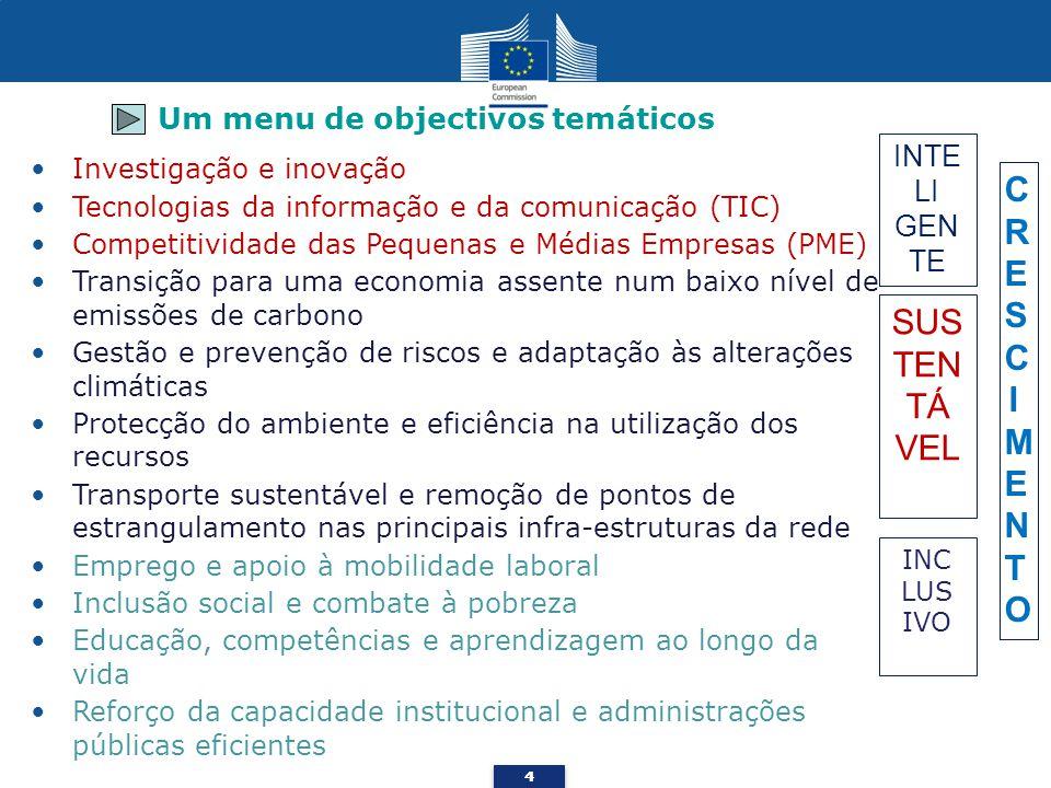 44 Um menu de objectivos temáticos Investigação e inovação Tecnologias da informação e da comunicação (TIC) Competitividade das Pequenas e Médias Empr
