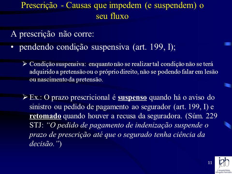 11 Prescrição - Causas que impedem (e suspendem) o seu fluxo A prescrição não corre: pendendo condição suspensiva (art. 199, I); Condição suspensiva: