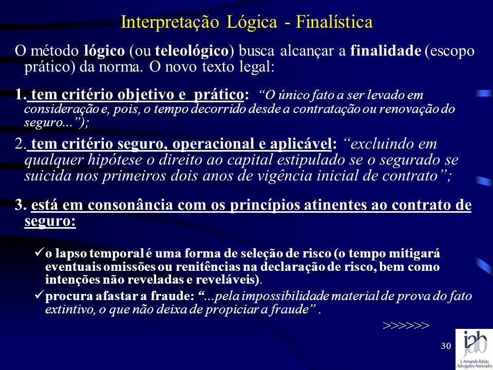 30 Interpretação Lógica - Finalística O método lógico (ou teleológico) busca alcançar a finalidade (escopo prático) da norma. O novo texto legal: 1. t