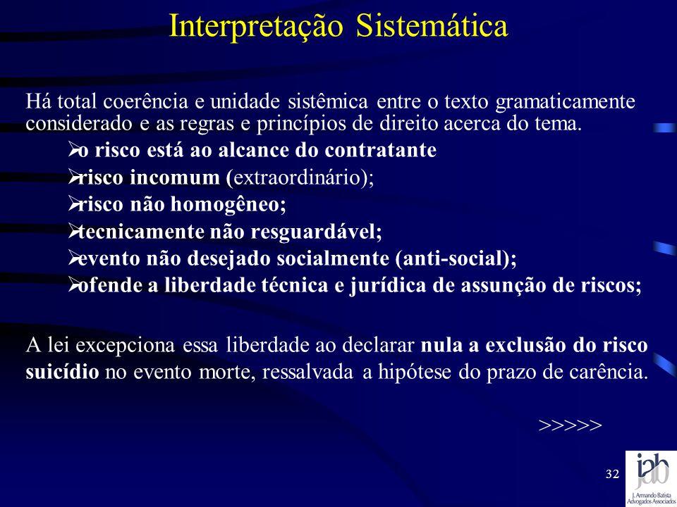 32 Interpretação Sistemática Há total coerência e unidade sistêmica entre o texto gramaticamente considerado e as regras e princípios de direito acerc
