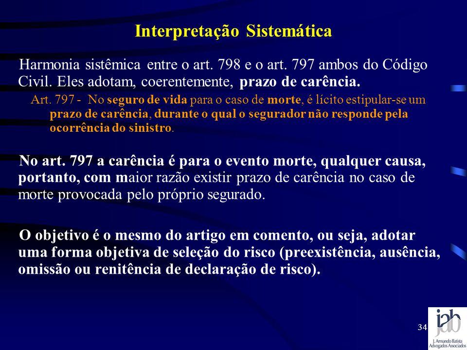 34 Interpretação Sistemática Harmonia sistêmica entre o art. 798 e o art. 797 ambos do Código Civil. Eles adotam, coerentemente, prazo de carência. Ar