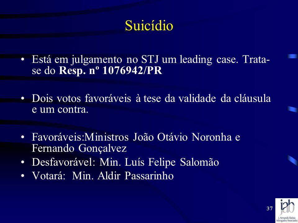 37 Suicídio Está em julgamento no STJ um leading case. Trata- se do Resp. nº 1076942/PR Dois votos favoráveis à tese da validade da cláusula e um cont