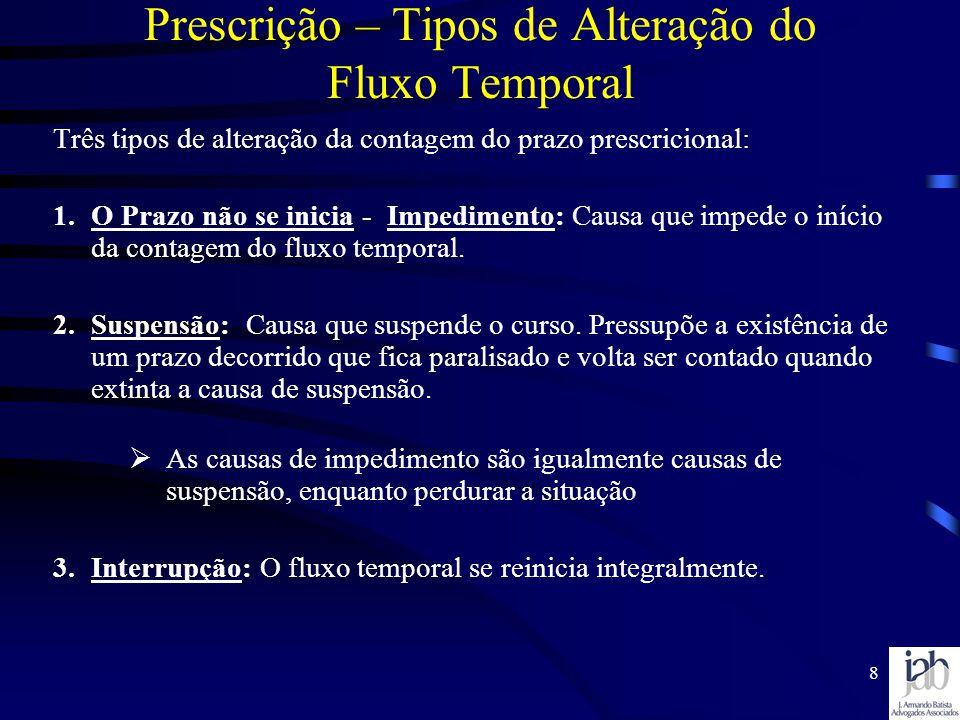 8 Prescrição – Tipos de Alteração do Fluxo Temporal Três tipos de alteração da contagem do prazo prescricional: 1.O Prazo não se inicia - Impedimento: